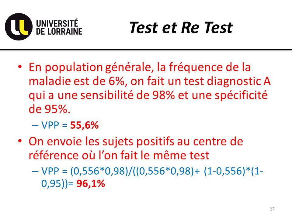 Test et Re Test En population générale, la fréquence de la maladie est de 6%, on fait un test diagnostic A qui a une sensibilité de 98% et une spécificité de 95%.