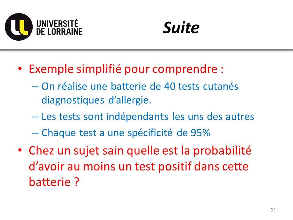 Suite Exemple simplifié pour comprendre : – On réalise une batterie de 40 tests cutanés diagnostiques dallergie. – Les tests sont indépendants les uns