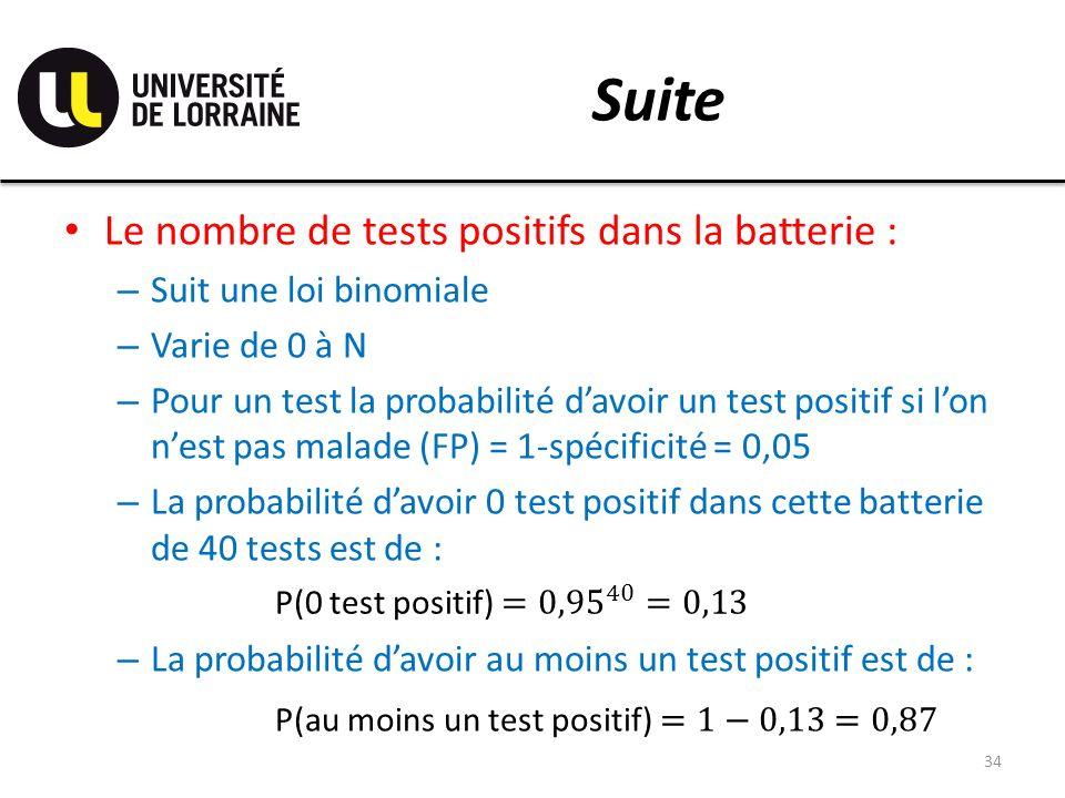 Suite Le nombre de tests positifs dans la batterie : – Suit une loi binomiale – Varie de 0 à N – Pour un test la probabilité davoir un test positif si lon nest pas malade (FP) = 1-spécificité = 0,05 – La probabilité davoir 0 test positif dans cette batterie de 40 tests est de : – La probabilité davoir au moins un test positif est de : 34