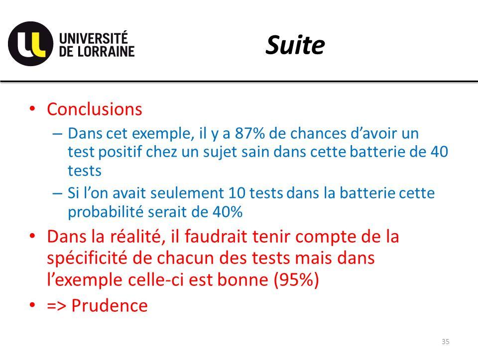 Suite Conclusions – Dans cet exemple, il y a 87% de chances davoir un test positif chez un sujet sain dans cette batterie de 40 tests – Si lon avait seulement 10 tests dans la batterie cette probabilité serait de 40% Dans la réalité, il faudrait tenir compte de la spécificité de chacun des tests mais dans lexemple celle-ci est bonne (95%) => Prudence 35