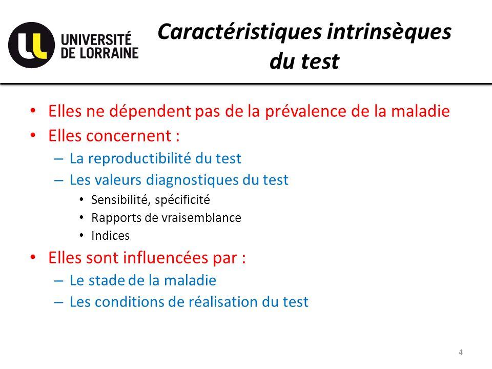 Caractéristiques intrinsèques du test Elles ne dépendent pas de la prévalence de la maladie Elles concernent : – La reproductibilité du test – Les val