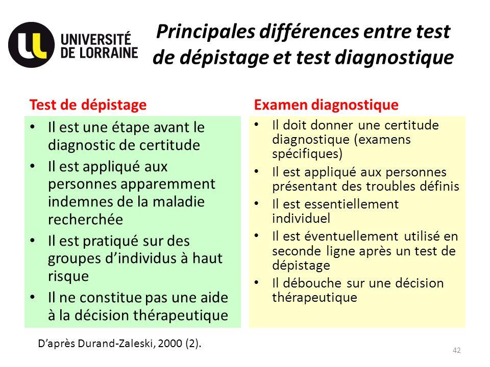 Principales différences entre test de dépistage et test diagnostique Test de dépistage Il est une étape avant le diagnostic de certitude Il est appliqué aux personnes apparemment indemnes de la maladie recherchée Il est pratiqué sur des groupes dindividus à haut risque Il ne constitue pas une aide à la décision thérapeutique Examen diagnostique Il doit donner une certitude diagnostique (examens spécifiques) Il est appliqué aux personnes présentant des troubles définis Il est essentiellement individuel Il est éventuellement utilisé en seconde ligne après un test de dépistage Il débouche sur une décision thérapeutique 42 Daprès Durand-Zaleski, 2000 (2).