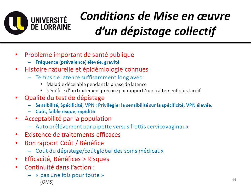 Conditions de Mise en œuvre dun dépistage collectif Problème important de santé publique – Fréquence (prévalence) élevée, gravité Histoire naturelle e