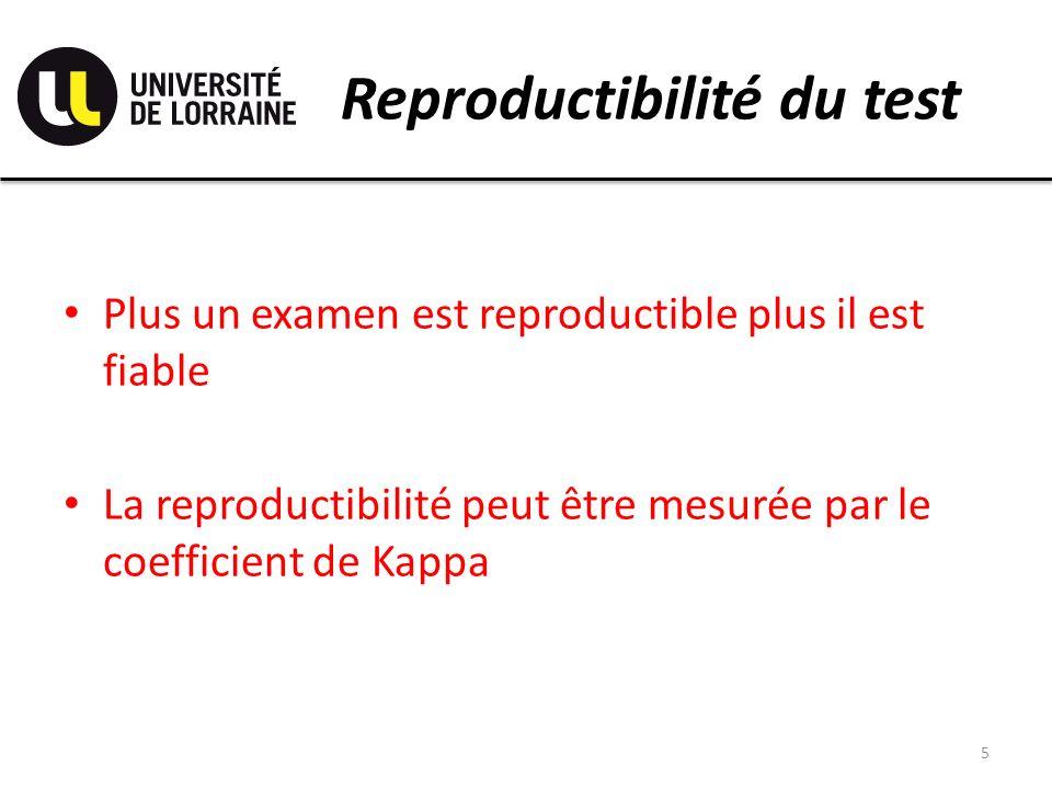 Reproductibilité du test Plus un examen est reproductible plus il est fiable La reproductibilité peut être mesurée par le coefficient de Kappa 5