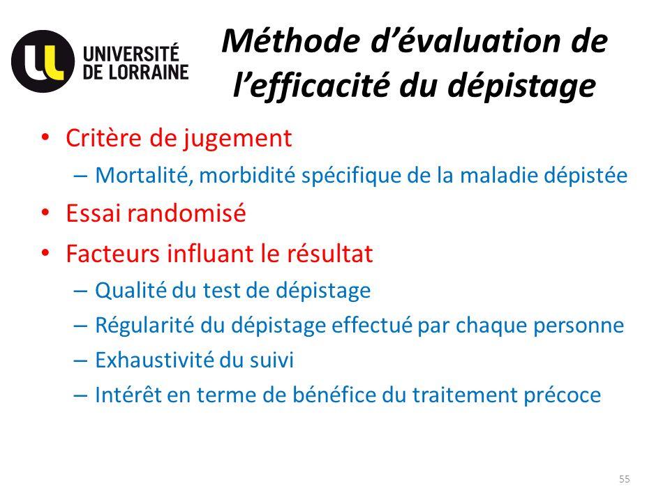 Méthode dévaluation de lefficacité du dépistage 55 Critère de jugement – Mortalité, morbidité spécifique de la maladie dépistée Essai randomisé Facteu