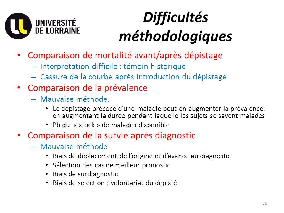 Difficultés méthodologiques 56 Comparaison de mortalité avant/après dépistage – Interprétation difficile : témoin historique – Cassure de la courbe ap