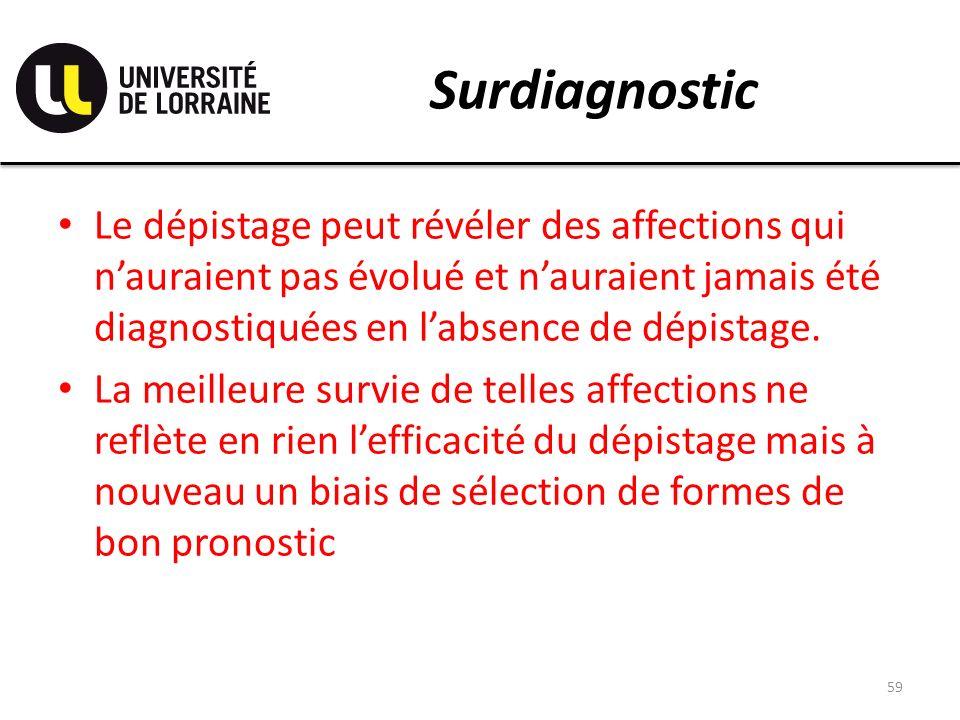 Surdiagnostic Le dépistage peut révéler des affections qui nauraient pas évolué et nauraient jamais été diagnostiquées en labsence de dépistage.