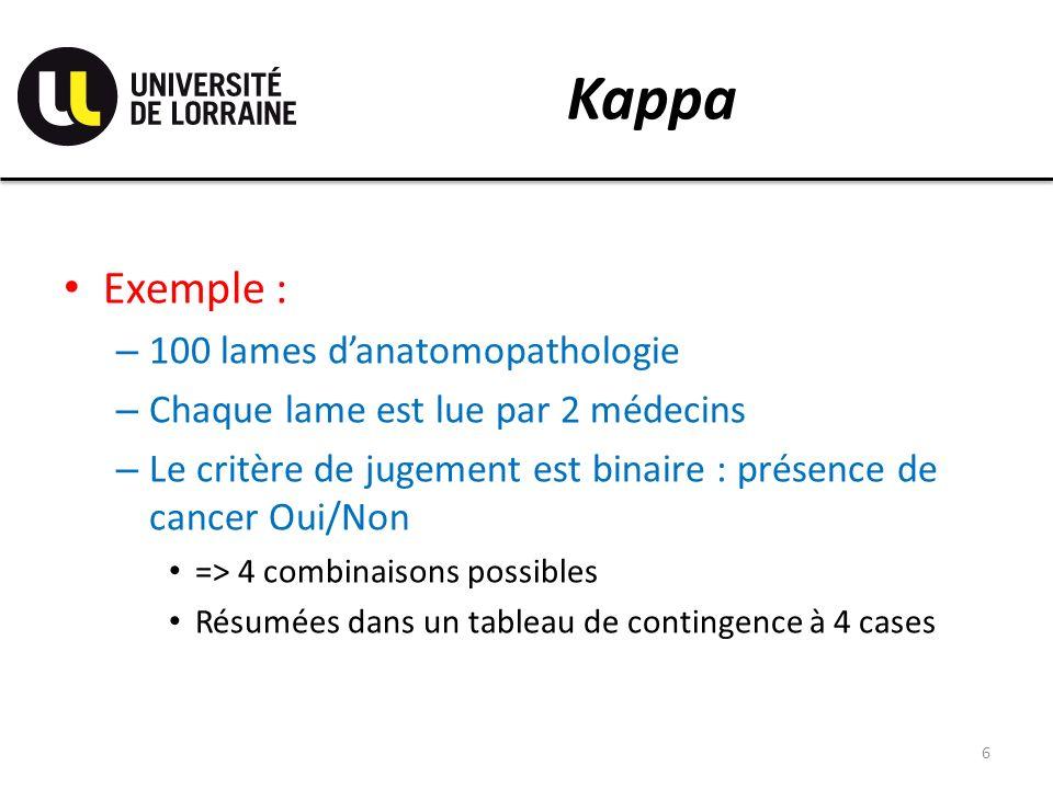 Kappa Exemple : – 100 lames danatomopathologie – Chaque lame est lue par 2 médecins – Le critère de jugement est binaire : présence de cancer Oui/Non => 4 combinaisons possibles Résumées dans un tableau de contingence à 4 cases 6