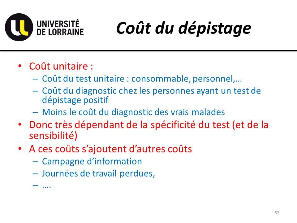 Coût du dépistage Coût unitaire : – Coût du test unitaire : consommable, personnel,… – Coût du diagnostic chez les personnes ayant un test de dépistag