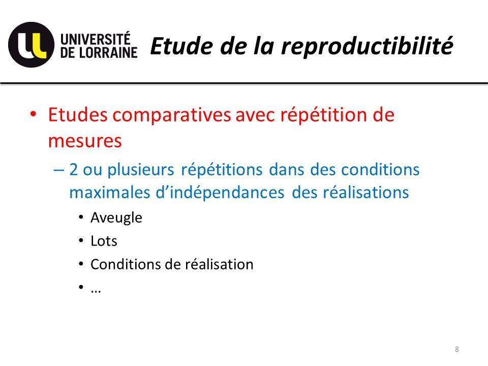 Etude de la reproductibilité Etudes comparatives avec répétition de mesures – 2 ou plusieurs répétitions dans des conditions maximales dindépendances des réalisations Aveugle Lots Conditions de réalisation … 8