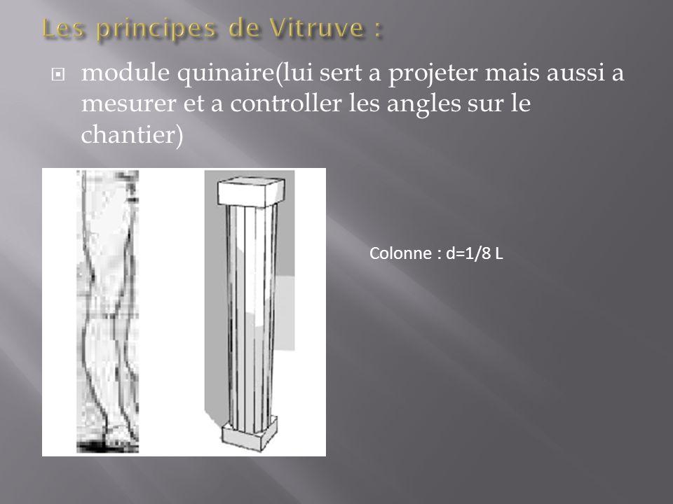 module quinaire(lui sert a projeter mais aussi a mesurer et a controller les angles sur le chantier) Colonne : d=1/8 L