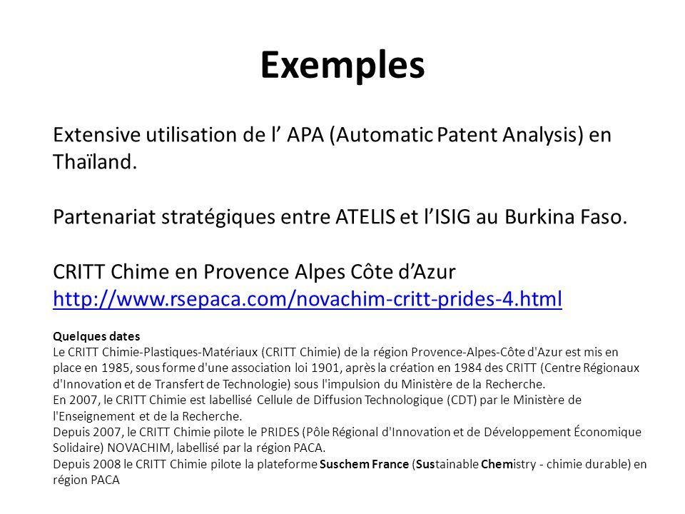 Exemples Extensive utilisation de l APA (Automatic Patent Analysis) en Thaïland.