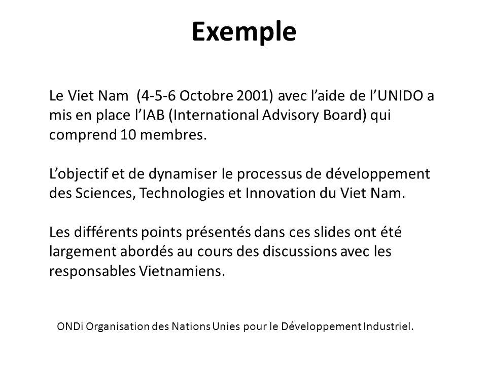 Exemple Le Viet Nam (4-5-6 Octobre 2001) avec laide de lUNIDO a mis en place lIAB (International Advisory Board) qui comprend 10 membres.