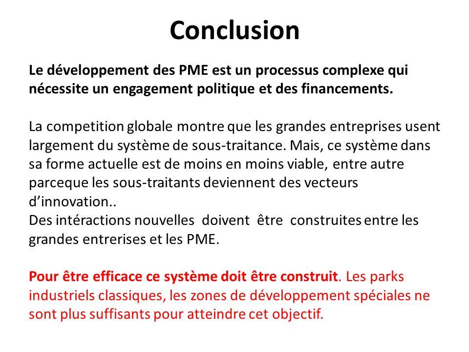 Conclusion Le développement des PME est un processus complexe qui nécessite un engagement politique et des financements.
