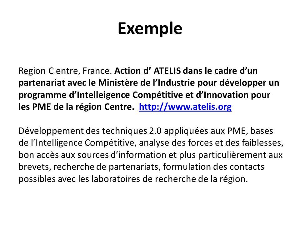 Exemple Region C entre, France.
