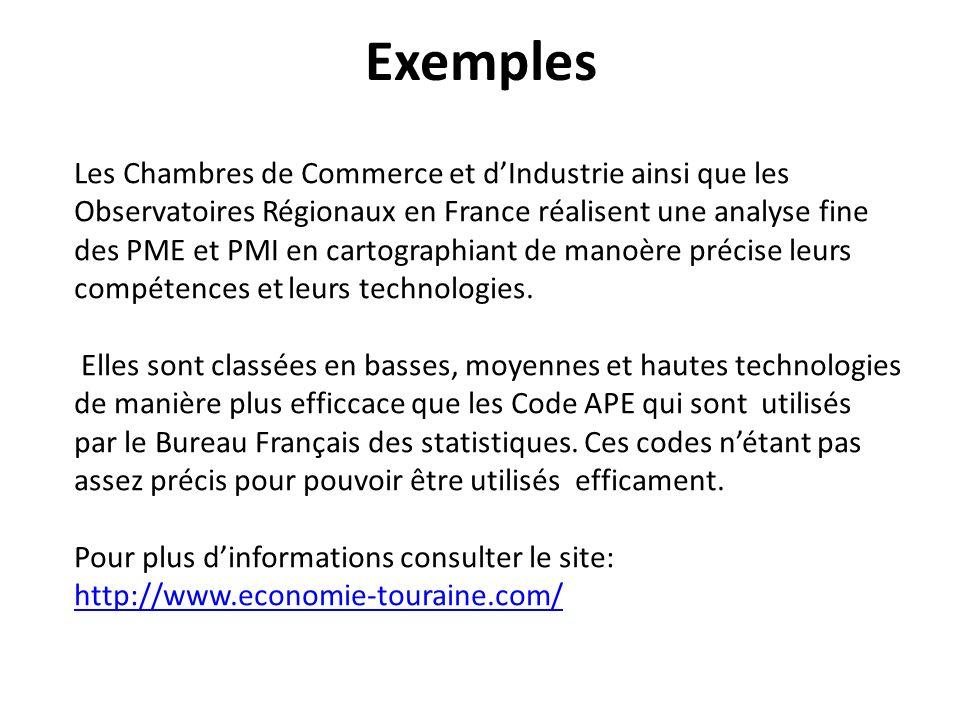 Exemples Les Chambres de Commerce et dIndustrie ainsi que les Observatoires Régionaux en France réalisent une analyse fine des PME et PMI en cartographiant de manoère précise leurs compétences et leurs technologies.