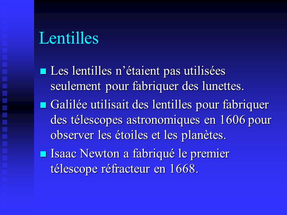 Lentilles Les lentilles nétaient pas utilisées seulement pour fabriquer des lunettes.