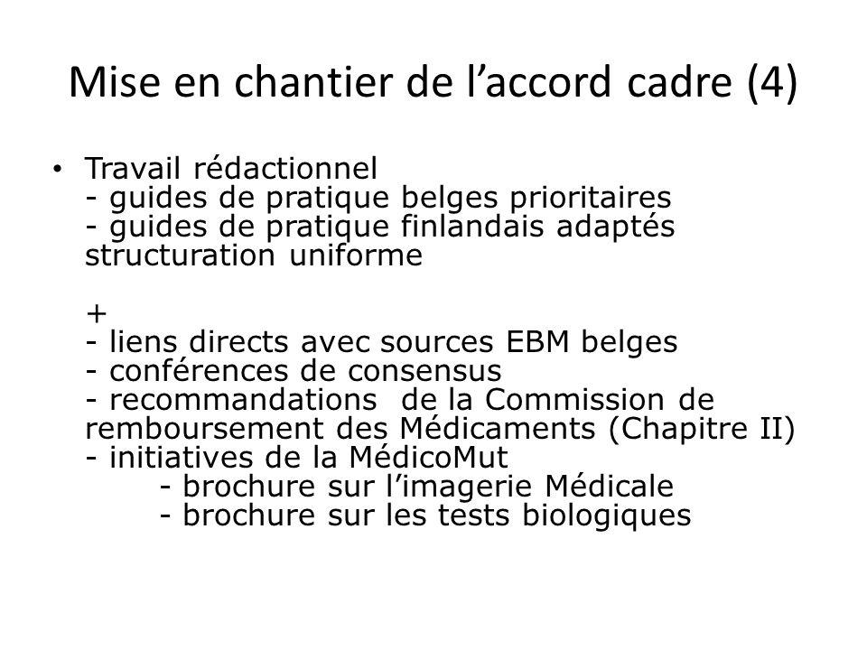 Mise en chantier de laccord cadre (4) Travail rédactionnel - guides de pratique belges prioritaires - guides de pratique finlandais adaptés structuration uniforme + - liens directs avec sources EBM belges - conférences de consensus - recommandations de la Commission de remboursement des Médicaments (Chapitre II) - initiatives de la MédicoMut - brochure sur limagerie Médicale - brochure sur les tests biologiques