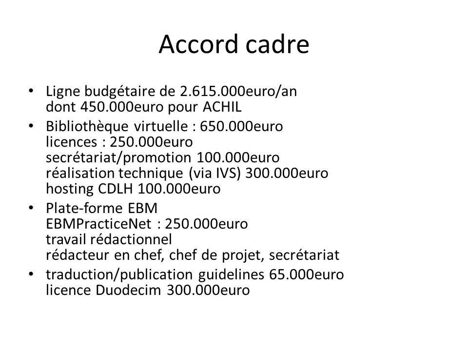 Accord cadre Ligne budgétaire de 2.615.000euro/an dont 450.000euro pour ACHIL Bibliothèque virtuelle : 650.000euro licences : 250.000euro secrétariat/promotion 100.000euro réalisation technique (via IVS) 300.000euro hosting CDLH 100.000euro Plate-forme EBM EBMPracticeNet : 250.000euro travail rédactionnel rédacteur en chef, chef de projet, secrétariat traduction/publication guidelines 65.000euro licence Duodecim 300.000euro