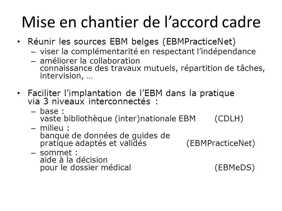 Mise en chantier de laccord cadre Réunir les sources EBM belges (EBMPracticeNet) – viser la complémentarité en respectant lindépendance – améliorer la collaboration connaissance des travaux mutuels, répartition de tâches, intervision, … Faciliter limplantation de lEBM dans la pratique via 3 niveaux interconnectés : – base : vaste bibliothèque (inter)nationale EBM(CDLH) – milieu : banque de données de guides de pratique adaptés et validés(EBMPracticeNet) – sommet : aide à la décision pour le dossier médical (EBMeDS)
