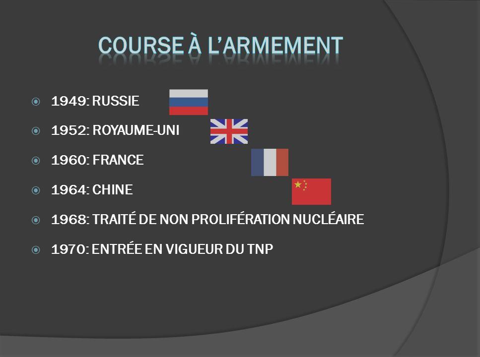1949: RUSSIE 1952: ROYAUME-UNI 1960: FRANCE 1964: CHINE 1968: TRAITÉ DE NON PROLIFÉRATION NUCLÉAIRE 1970: ENTRÉE EN VIGUEUR DU TNP