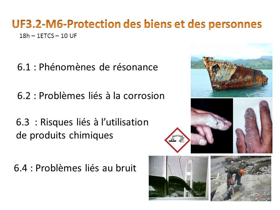 18h – 1ETCS – 10 UF 6.1 : Phénomènes de résonance 6.2 : Problèmes liés à la corrosion 6.3 : Risques liés à lutilisation de produits chimiques 6.4 : Problèmes liés au bruit