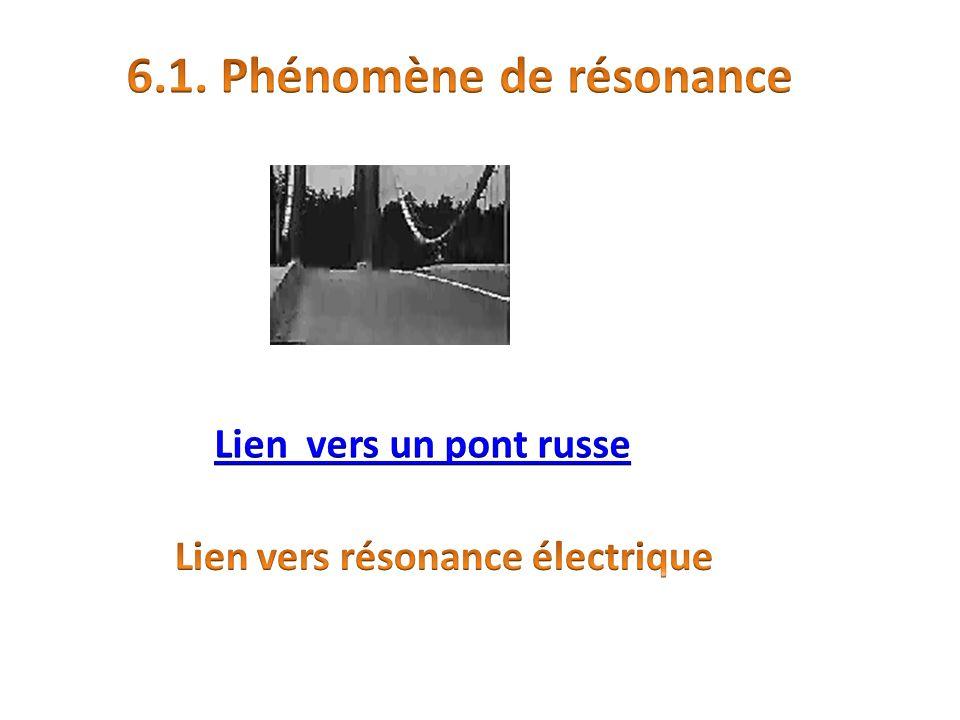 Caractériser le phénomène de résonance Citer les problèmes liés à la résonance.