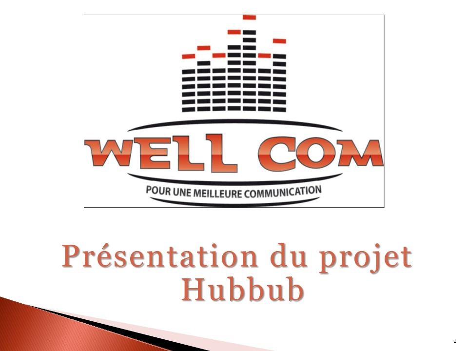 Présentation du projet Hubbub 1
