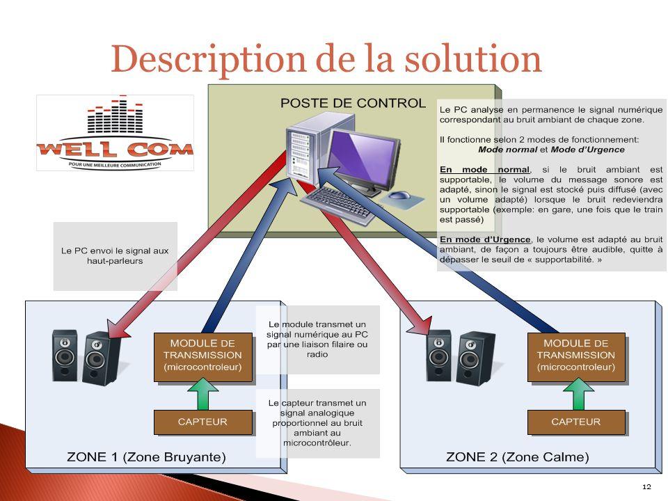 Description de la solution 12