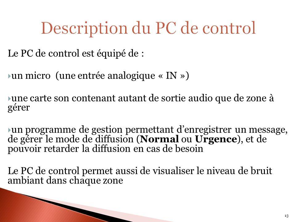 Le PC de control est équipé de : un micro (une entrée analogique « IN ») une carte son contenant autant de sortie audio que de zone à gérer un programme de gestion permettant denregistrer un message, de gérer le mode de diffusion (Normal ou Urgence), et de pouvoir retarder la diffusion en cas de besoin Le PC de control permet aussi de visualiser le niveau de bruit ambiant dans chaque zone 13