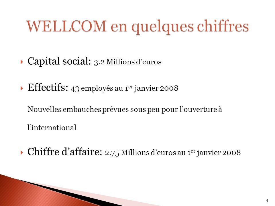 Capital social: 3.2 Millions deuros Effectifs: 43 employés au 1 er janvier 2008 Nouvelles embauches prévues sous peu pour louverture à linternational