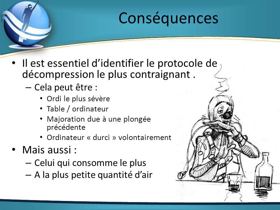 Conséquences Il est essentiel didentifier le protocole de décompression le plus contraignant. – Cela peut être : Ordi le plus sévère Table / ordinateu