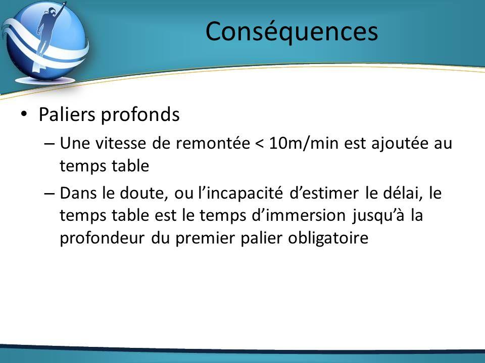Conséquences Paliers profonds – Une vitesse de remontée < 10m/min est ajoutée au temps table – Dans le doute, ou lincapacité destimer le délai, le tem