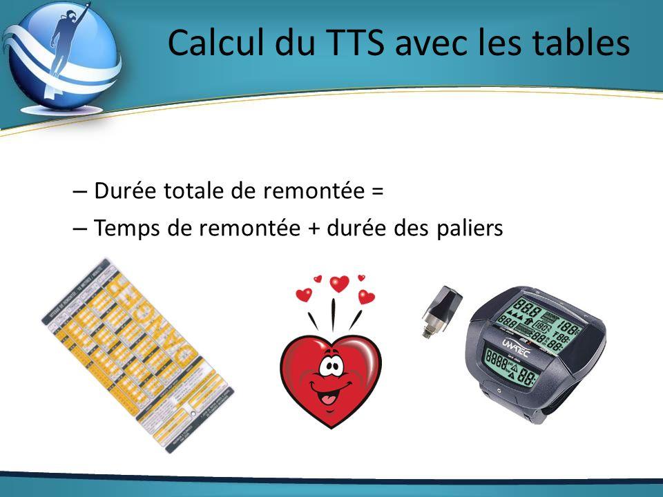 Calcul du TTS avec les tables – Durée totale de remontée = – Temps de remontée + durée des paliers