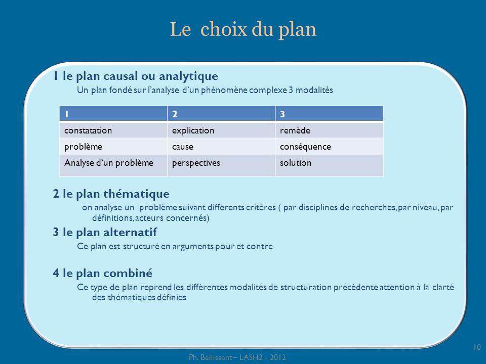 1 le plan causal ou analytique Un plan fondé sur lanalyse dun phénomène complexe 3 modalités 2 le plan thématique on analyse un problème suivant diffé