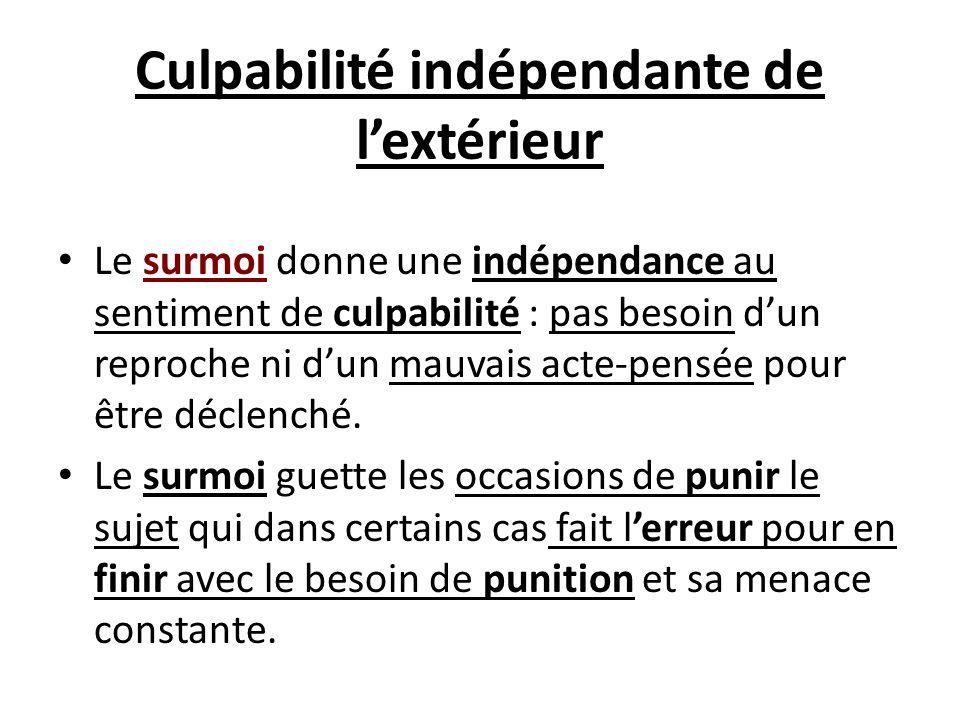Culpabilité indépendante de lextérieur Le surmoi donne une indépendance au sentiment de culpabilité : pas besoin dun reproche ni dun mauvais acte-pens