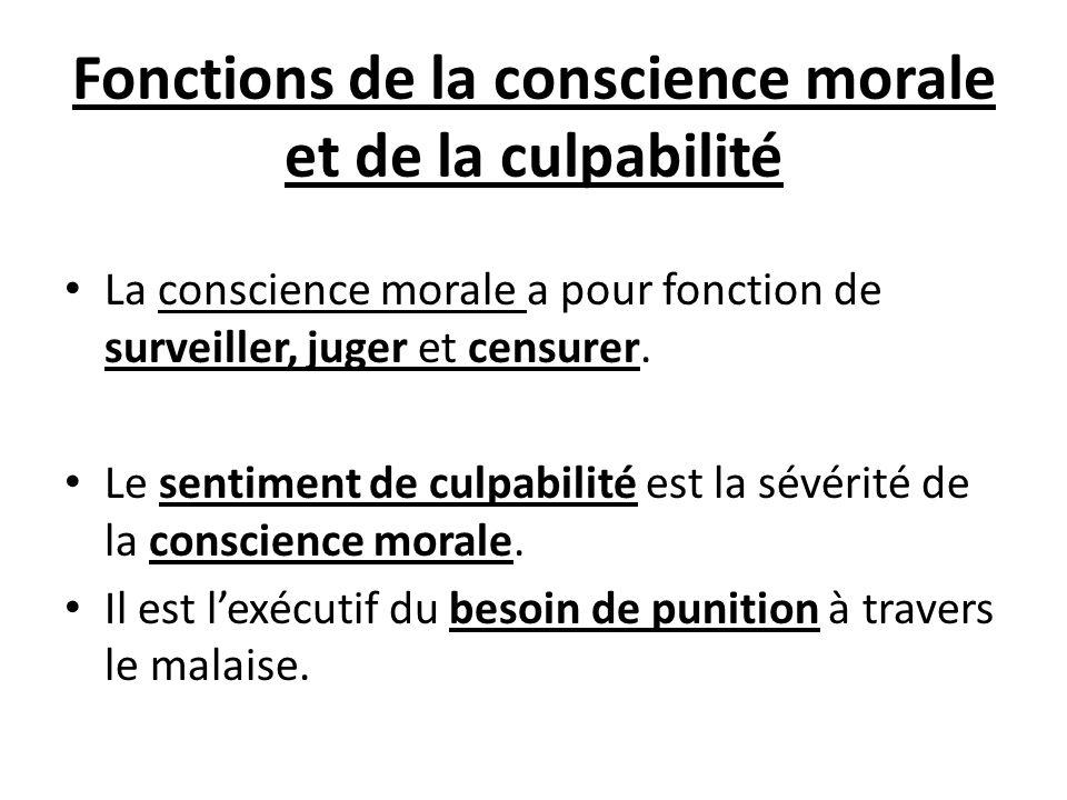 Fonctions de la conscience morale et de la culpabilité La conscience morale a pour fonction de surveiller, juger et censurer. Le sentiment de culpabil