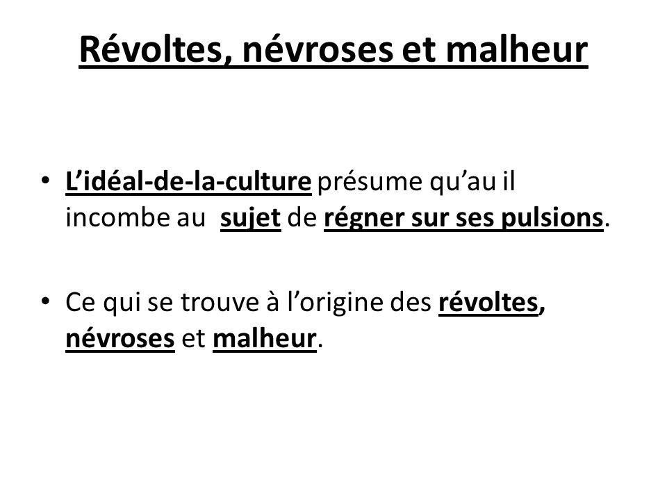 Révoltes, névroses et malheur Lidéal-de-la-culture présume quau il incombe au sujet de régner sur ses pulsions. Ce qui se trouve à lorigine des révolt
