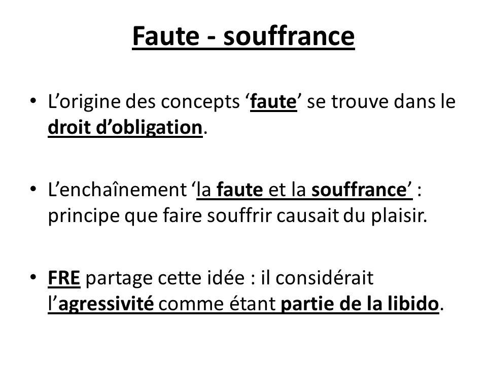 Faute - souffrance Lorigine des concepts faute se trouve dans le droit dobligation. Lenchaînement la faute et la souffrance : principe que faire souff