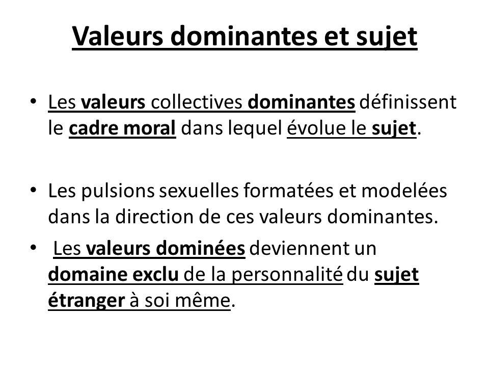 Valeurs dominantes et sujet Les valeurs collectives dominantes définissent le cadre moral dans lequel évolue le sujet. Les pulsions sexuelles formatée