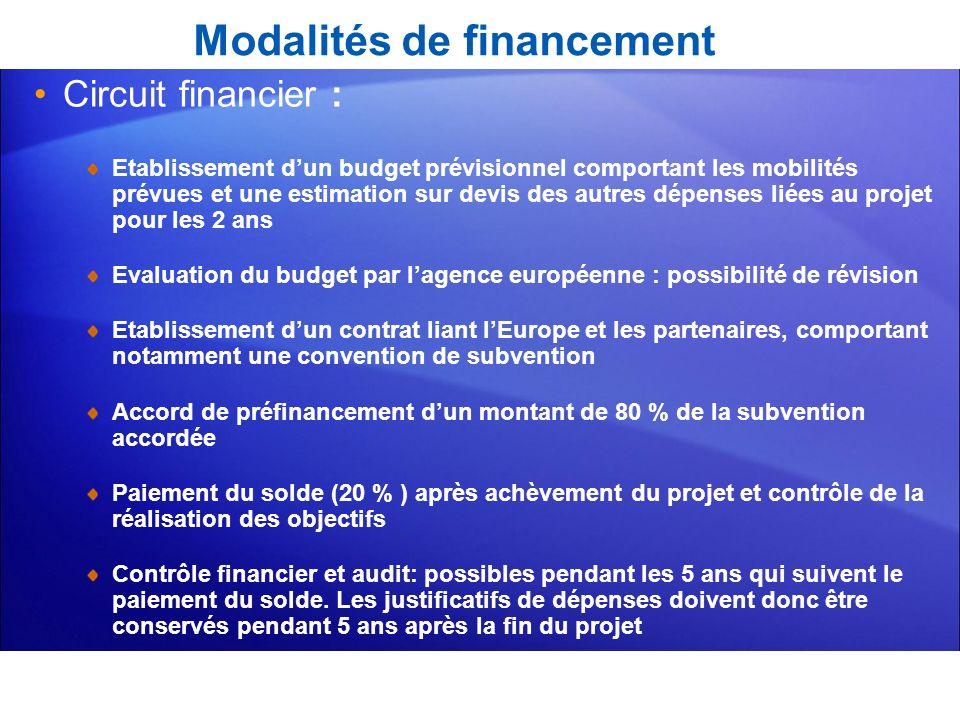 Modalités de financement Circuit financier : Etablissement dun budget prévisionnel comportant les mobilités prévues et une estimation sur devis des au