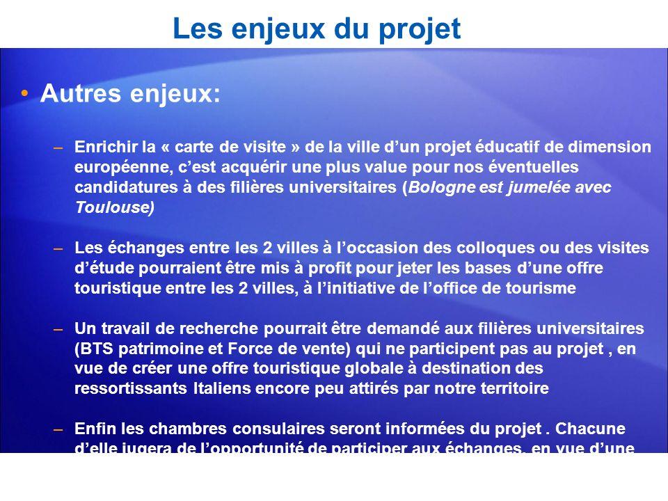 Les enjeux du projet Autres enjeux: –Enrichir la « carte de visite » de la ville dun projet éducatif de dimension européenne, cest acquérir une plus v