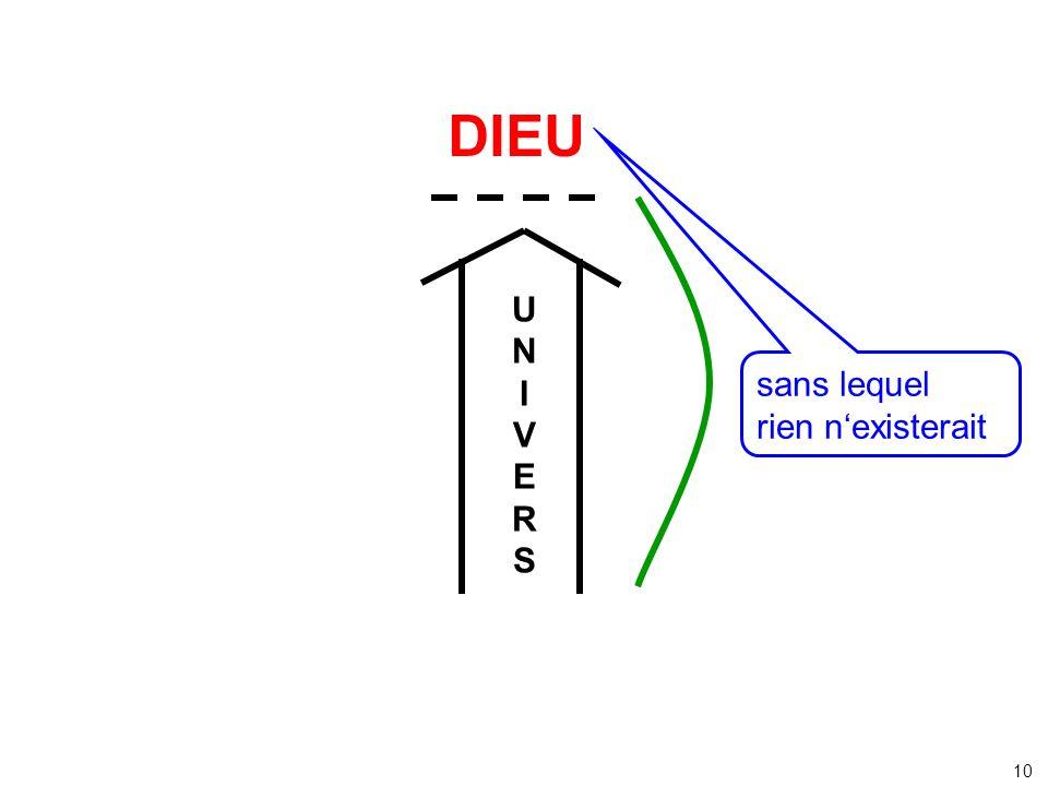 DIEU UNIVERSUNIVERS 10 nos concepts sans lequel rien nexisterait