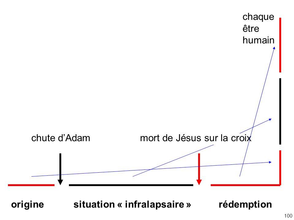 origine situation « infralapsaire » rédemption chute dAdam mort de Jésus sur la croix chaque être humain 100