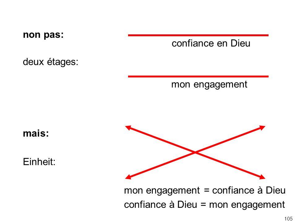 non pas: deux étages: mais: Einheit: mon engagement = confiance à Dieu confiance à Dieu = mon engagement confiance en Dieu mon engagement 105