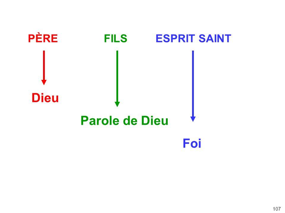 PÈRE FILS ESPRIT SAINT Dieu Parole de Dieu Foi 107