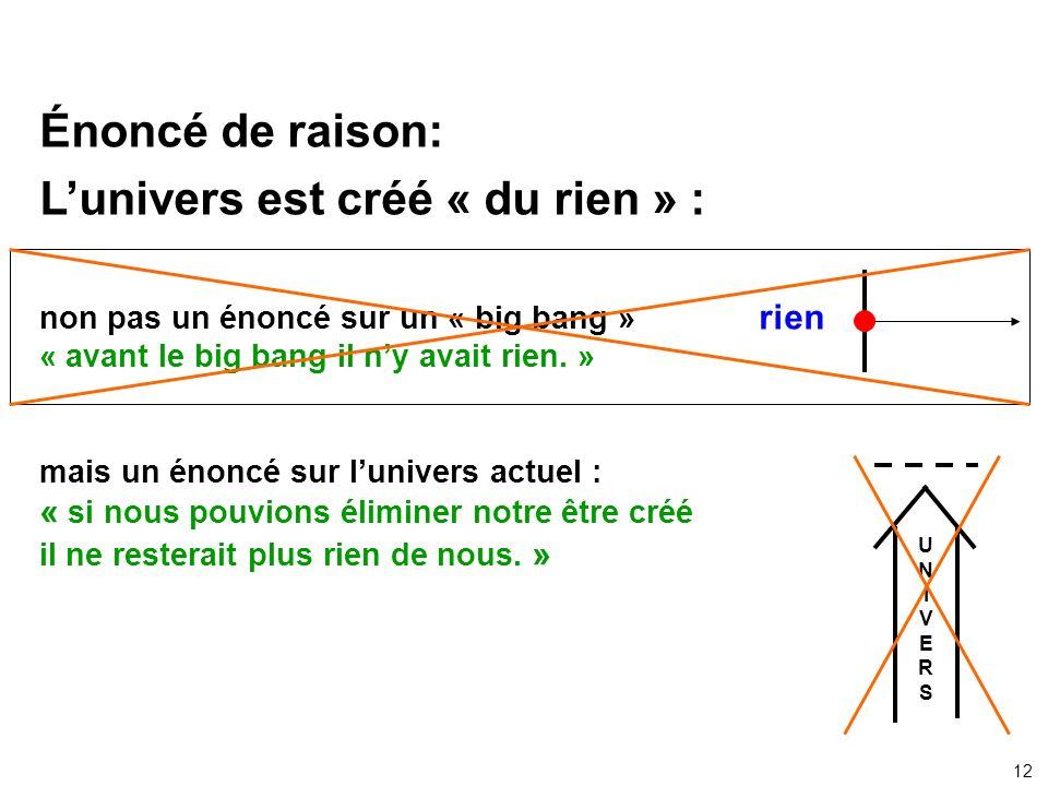 Énoncé de raison: Lunivers est créé « du rien » : non pas un énoncé sur un « big bang » « avant le big bang il ny avait rien. » mais un énoncé sur lun