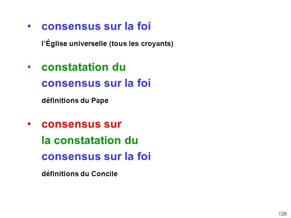 consensus sur la foi lÉglise universelle (tous les croyants) constatation du consensus sur la foi définitions du Pape consensus sur la constatation du