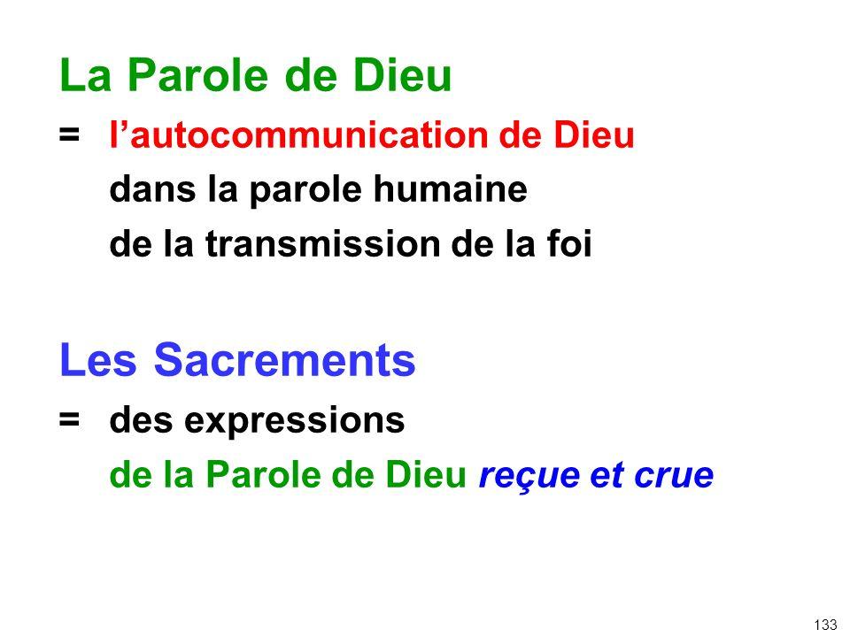 La Parole de Dieu =lautocommunication de Dieu dans la parole humaine de la transmission de la foi Les Sacrements =des expressions de la Parole de Dieu
