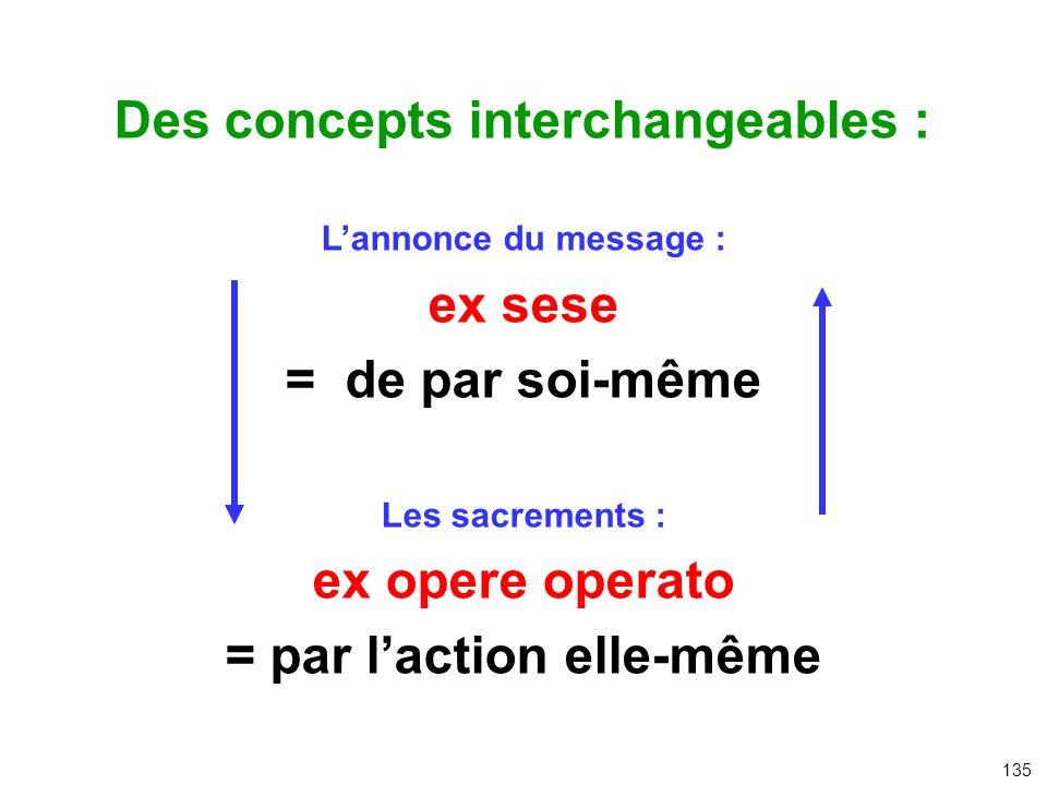 Des concepts interchangeables : Lannonce du message : ex sese = de par soi-même Les sacrements : ex opere operato = par laction elle-même 135